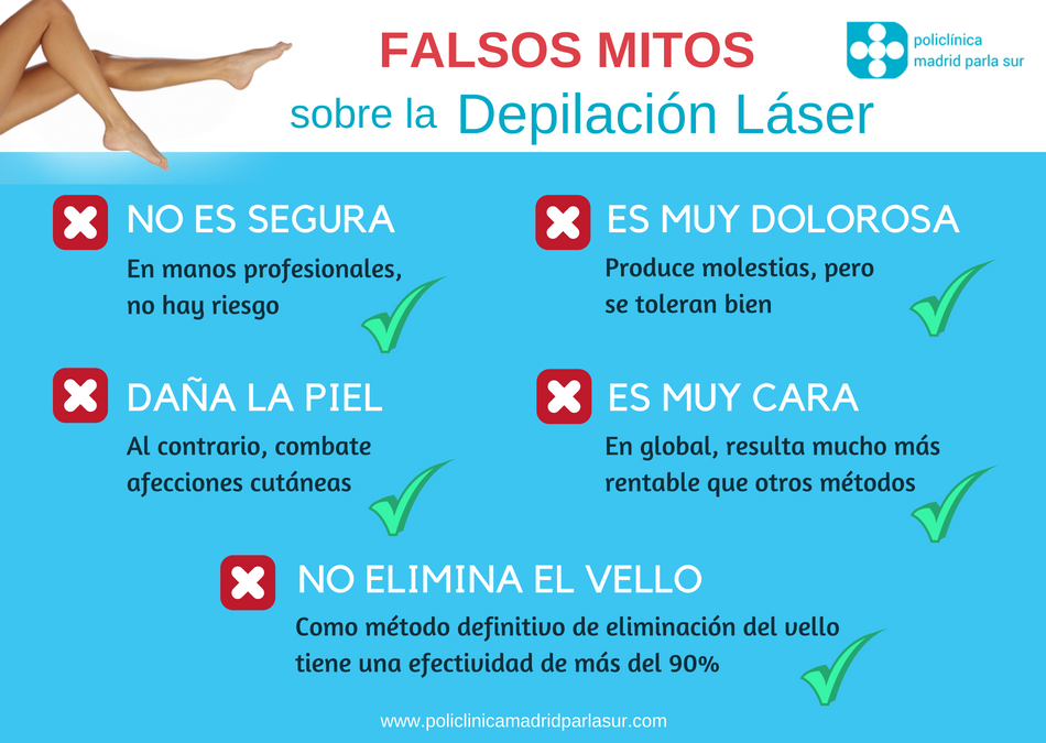 depilacion laser parla, infografia sobre falsos mitos