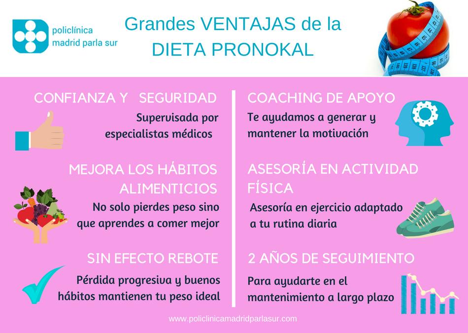 dieta para adelgazar pronokal, infografia
