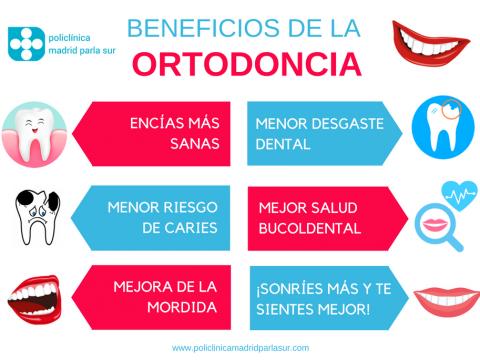 beneficios de la ortodoncia, infografia clinica dental parla