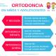 ortodoncia en niños y adolescentes clinica dental parla