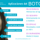 estetica parla aplicaciones botox infografia
